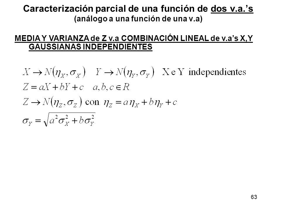 63 Caracterización parcial de una función de dos v.a.s (análogo a una función de una v.a) MEDIA Y VARIANZA de Z v.a COMBINACIÓN LINEAL de v.as X,Y GAU
