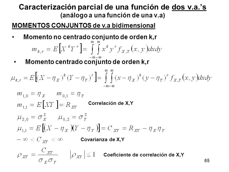 65 Caracterización parcial de una función de dos v.a.s (análogo a una función de una v.a) MOMENTOS CONJUNTOS de v.a bidimensional Momento no centrado