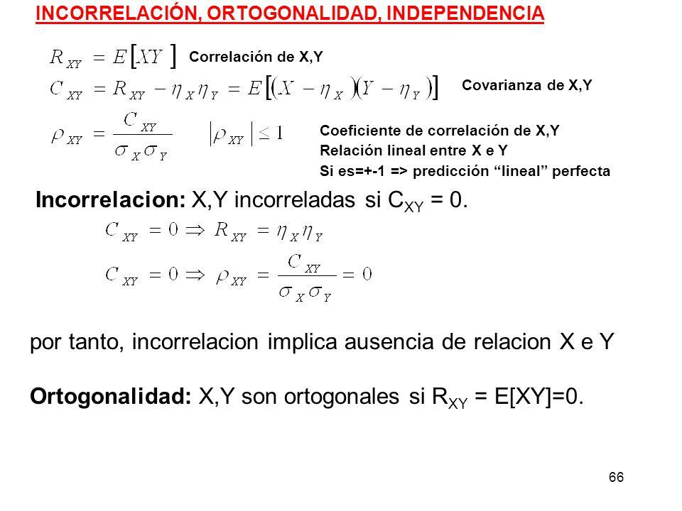 66 INCORRELACIÓN, ORTOGONALIDAD, INDEPENDENCIA Correlación de X,Y Covarianza de X,Y Coeficiente de correlación de X,Y Relación lineal entre X e Y Si e