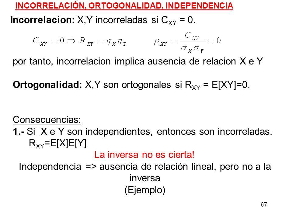 67 INCORRELACIÓN, ORTOGONALIDAD, INDEPENDENCIA Incorrelacion: X,Y incorreladas si C XY = 0. por tanto, incorrelacion implica ausencia de relacion X e