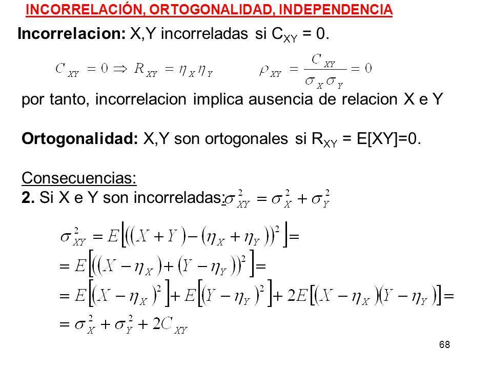 68 INCORRELACIÓN, ORTOGONALIDAD, INDEPENDENCIA Incorrelacion: X,Y incorreladas si C XY = 0. por tanto, incorrelacion implica ausencia de relacion X e