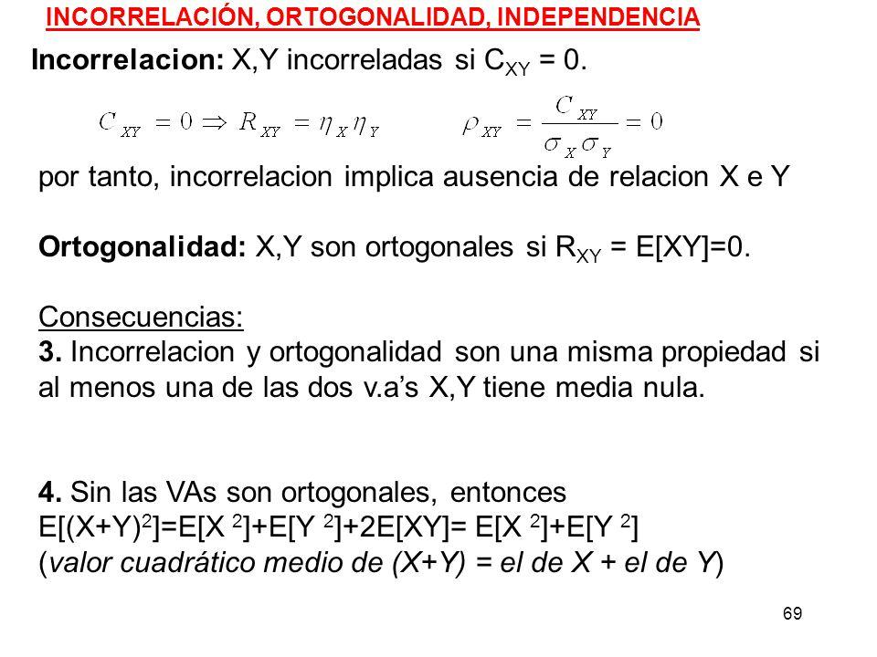 69 INCORRELACIÓN, ORTOGONALIDAD, INDEPENDENCIA Incorrelacion: X,Y incorreladas si C XY = 0. por tanto, incorrelacion implica ausencia de relacion X e