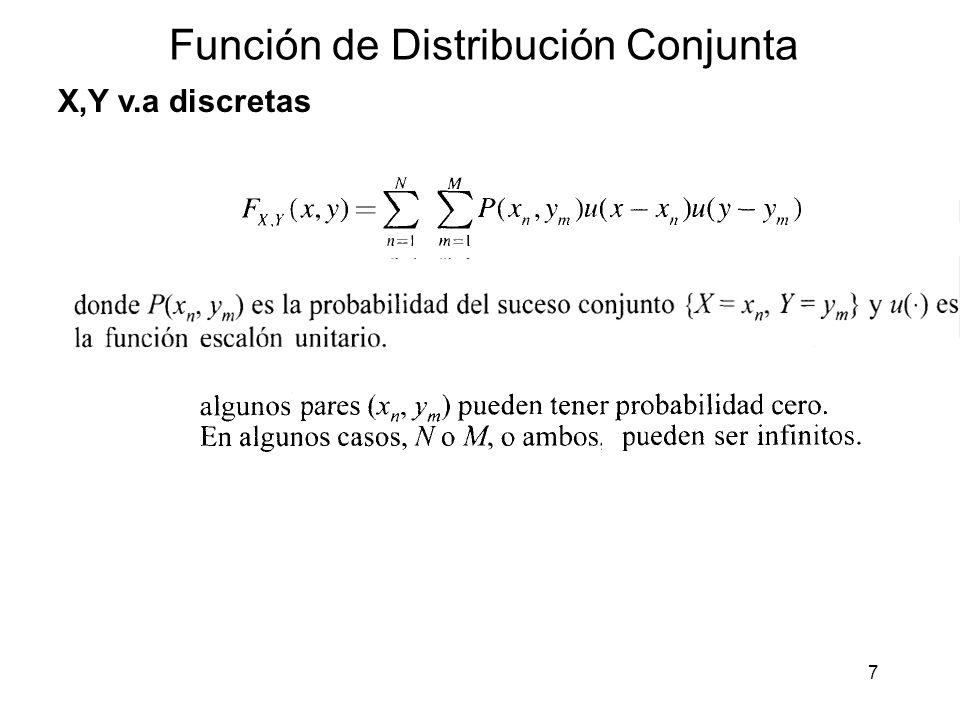 7 Función de Distribución Conjunta X,Y v.a discretas