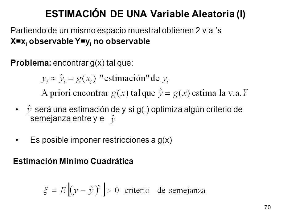 70 ESTIMACIÓN DE UNA Variable Aleatoria (I) Partiendo de un mismo espacio muestral obtienen 2 v.a.s X=x i observable Y=y i no observable Problema: enc