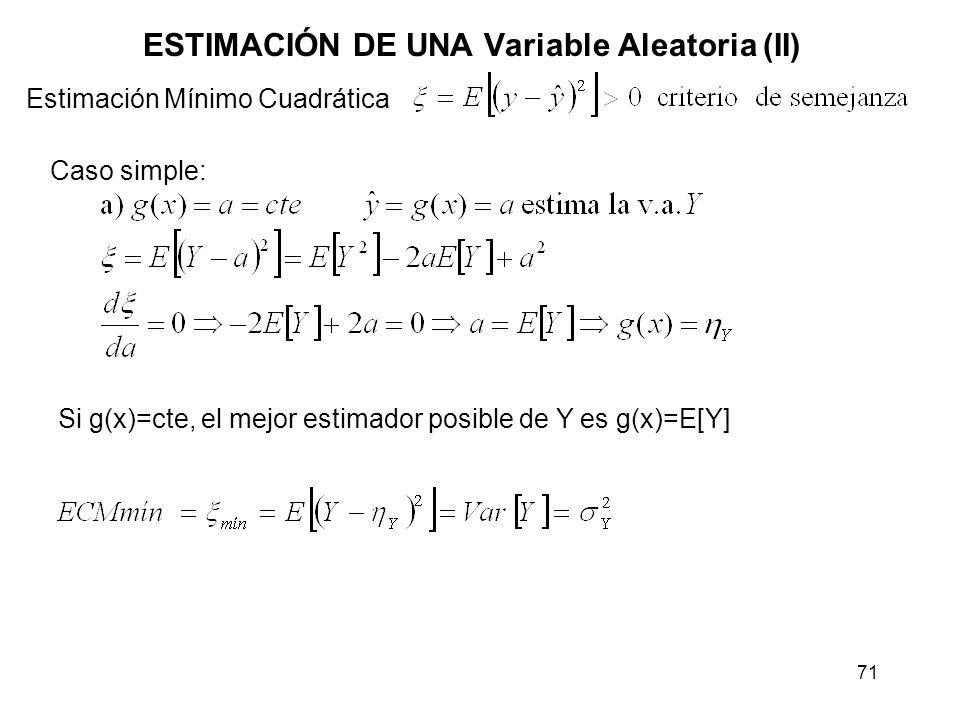 71 ESTIMACIÓN DE UNA Variable Aleatoria (II) Estimación Mínimo Cuadrática Caso simple: Si g(x)=cte, el mejor estimador posible de Y es g(x)=E[Y]