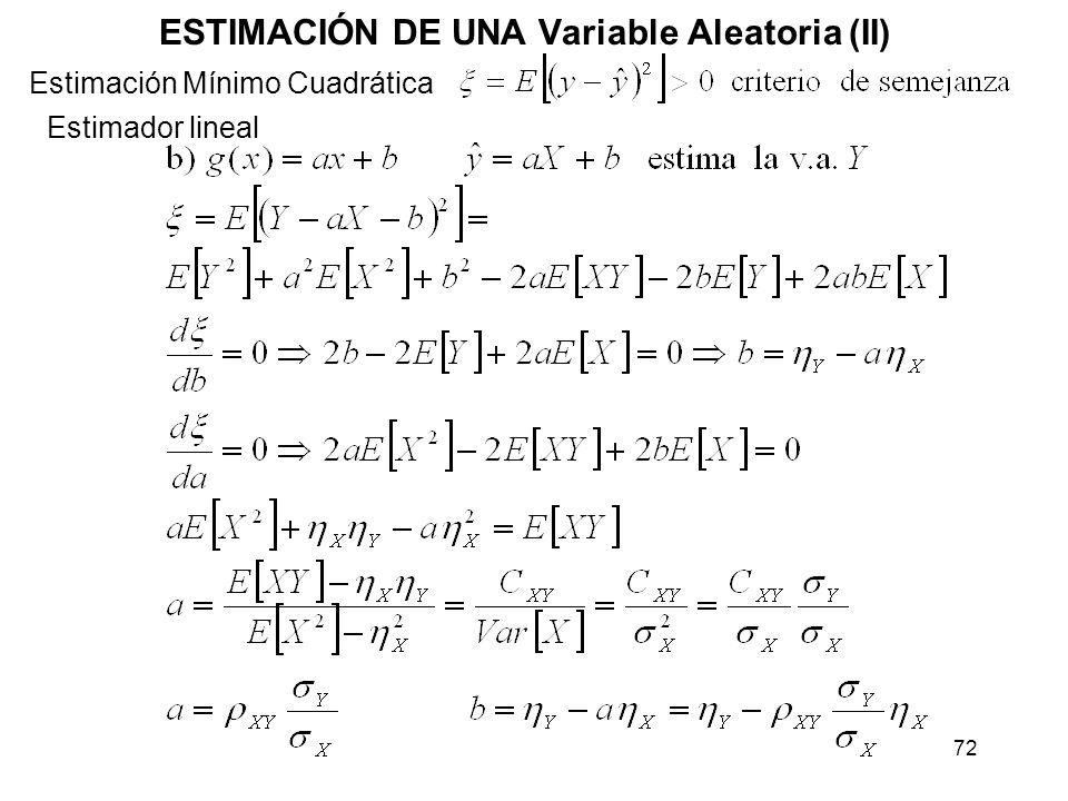 72 ESTIMACIÓN DE UNA Variable Aleatoria (II) Estimación Mínimo Cuadrática Estimador lineal