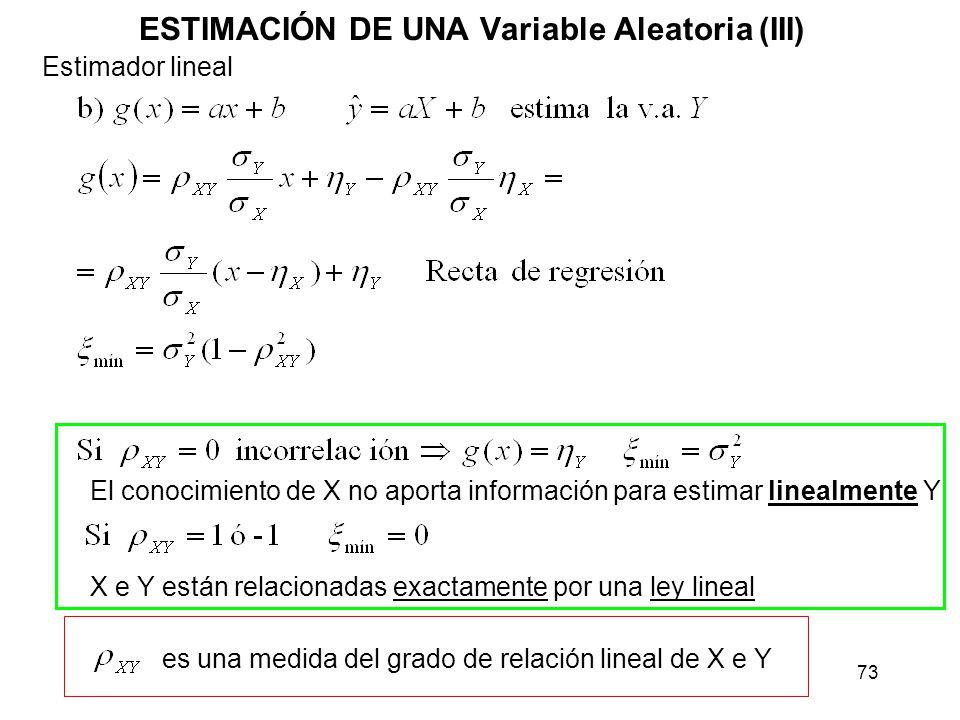 73 ESTIMACIÓN DE UNA Variable Aleatoria (III) El conocimiento de X no aporta información para estimar linealmente Y Estimador lineal X e Y están relac