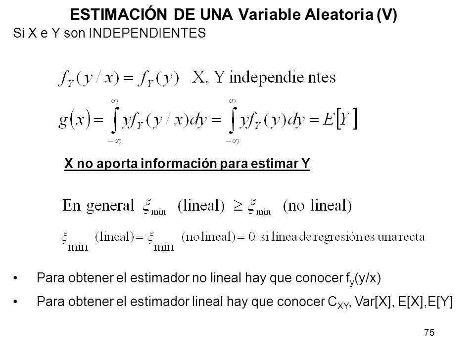 75 ESTIMACIÓN DE UNA Variable Aleatoria (V) Si X e Y son INDEPENDIENTES X no aporta información para estimar Y Para obtener el estimador no lineal hay