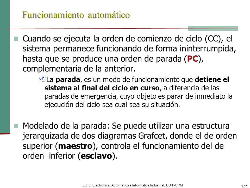 Dpto. Electrónica, Automática e Informática Industrial, EUITI-UPM 1.11 Funcionamiento automático Cuando se ejecuta la orden de comienzo de ciclo (CC),