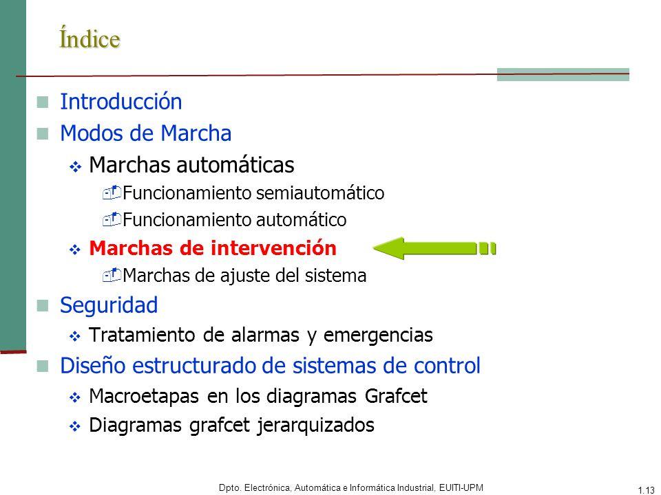 Dpto. Electrónica, Automática e Informática Industrial, EUITI-UPM 1.13 Índice Introducción Modos de Marcha Marchas automáticas -Funcionamiento semiaut