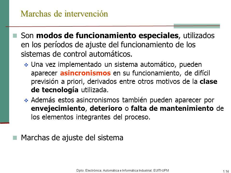 Dpto. Electrónica, Automática e Informática Industrial, EUITI-UPM 1.14 Marchas de intervención Son modos de funcionamiento especiales, utilizados en l