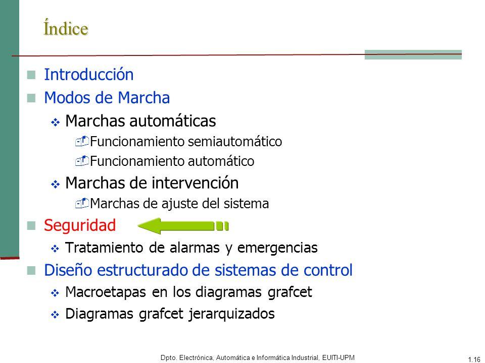 Dpto. Electrónica, Automática e Informática Industrial, EUITI-UPM 1.16 Índice Introducción Modos de Marcha Marchas automáticas -Funcionamiento semiaut