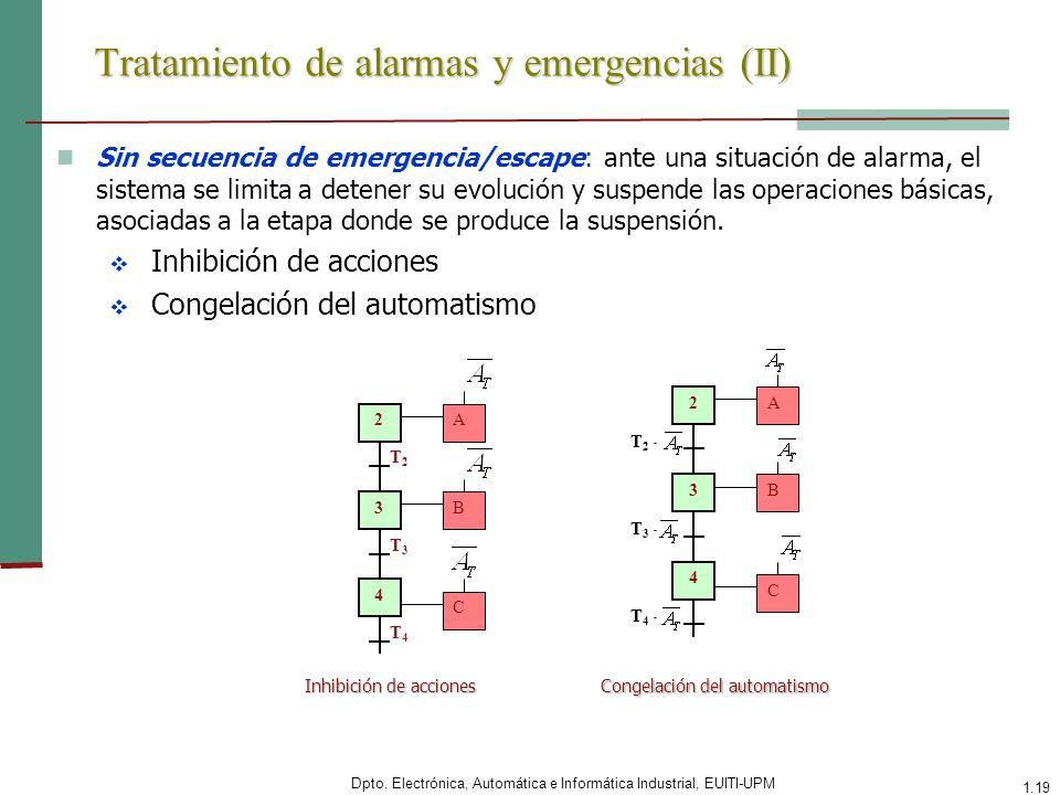 Dpto. Electrónica, Automática e Informática Industrial, EUITI-UPM 1.19 Tratamiento de alarmas y emergencias (II) Sin secuencia de emergencia/escape: a