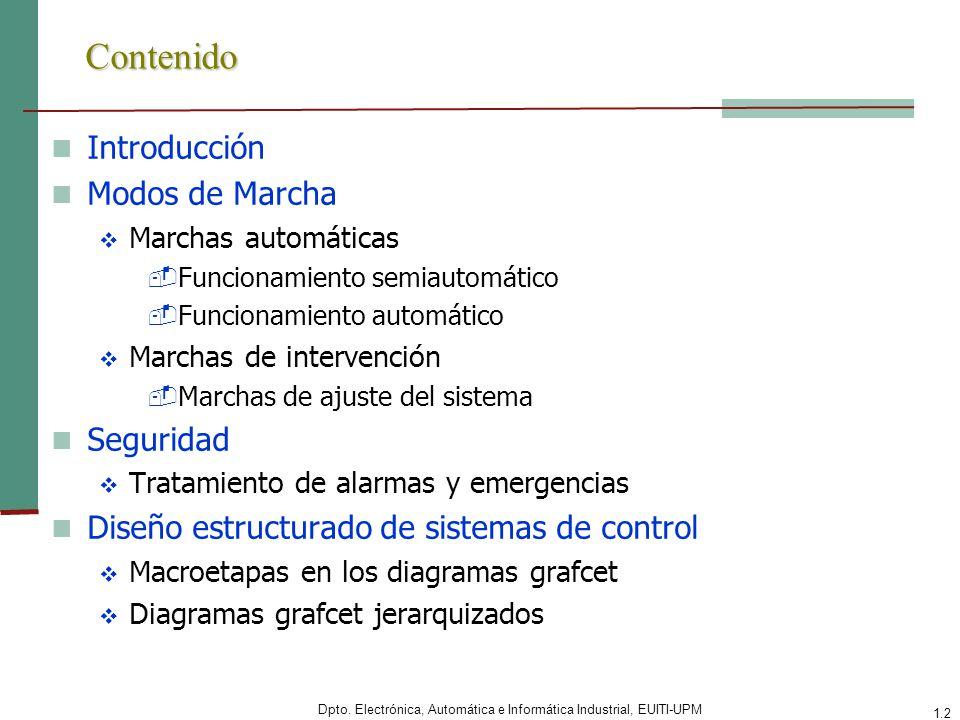 Dpto. Electrónica, Automática e Informática Industrial, EUITI-UPM 1.2 Contenido Introducción Modos de Marcha Marchas automáticas -Funcionamiento semia