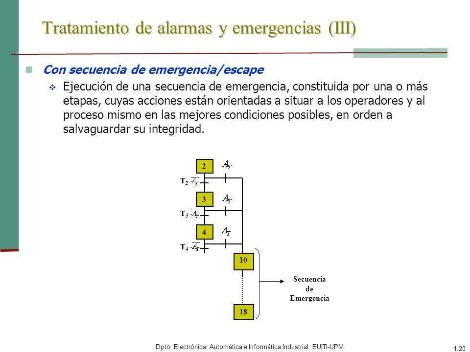 Dpto. Electrónica, Automática e Informática Industrial, EUITI-UPM 1.20 Tratamiento de alarmas y emergencias (III) Con secuencia de emergencia/escape E