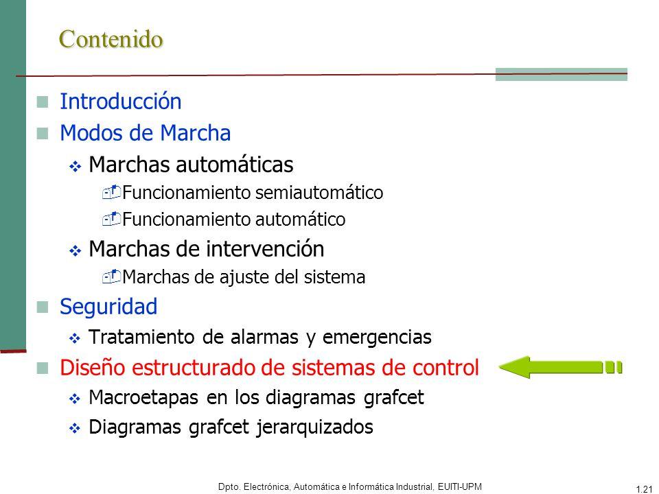 Dpto. Electrónica, Automática e Informática Industrial, EUITI-UPM 1.21 Contenido Introducción Modos de Marcha Marchas automáticas -Funcionamiento semi