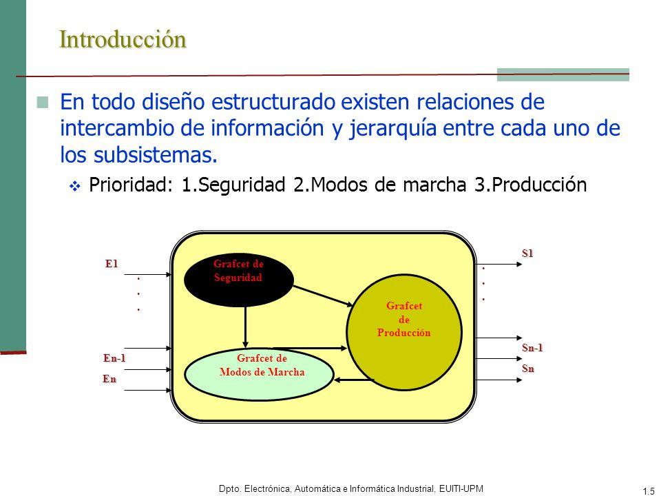 Dpto. Electrónica, Automática e Informática Industrial, EUITI-UPM 1.5 Introducción En todo diseño estructurado existen relaciones de intercambio de in