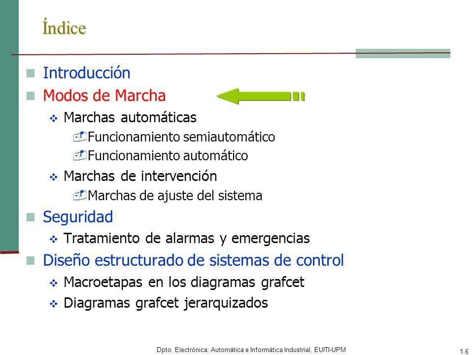 Dpto. Electrónica, Automática e Informática Industrial, EUITI-UPM 1.6 Índice Introducción Modos de Marcha Marchas automáticas -Funcionamiento semiauto