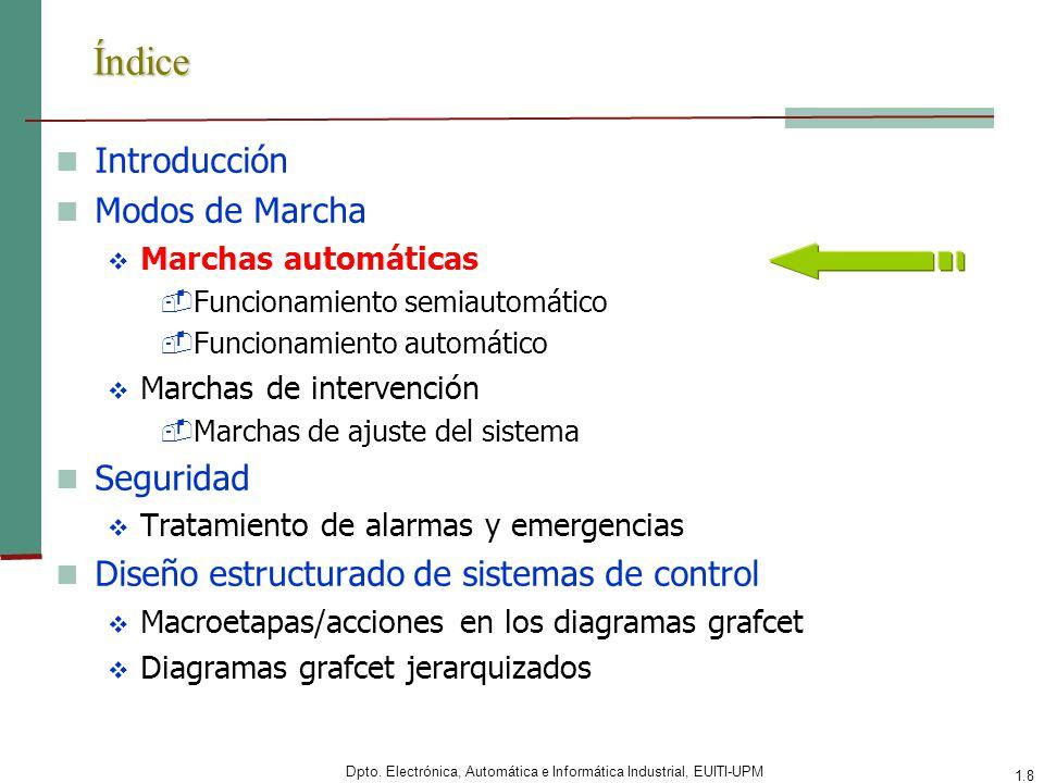 Dpto. Electrónica, Automática e Informática Industrial, EUITI-UPM 1.8 Índice Introducción Modos de Marcha Marchas automáticas -Funcionamiento semiauto