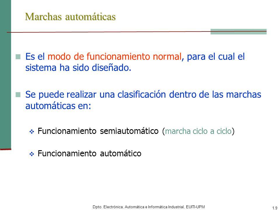 Dpto. Electrónica, Automática e Informática Industrial, EUITI-UPM 1.9 Marchas automáticas Es el modo de funcionamiento normal, para el cual el sistema