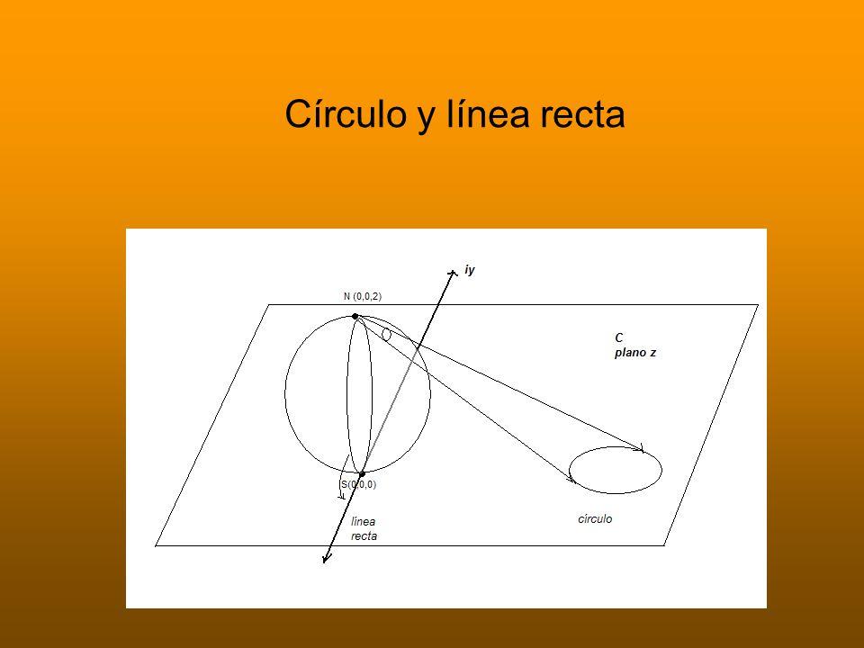 Círculo y línea recta