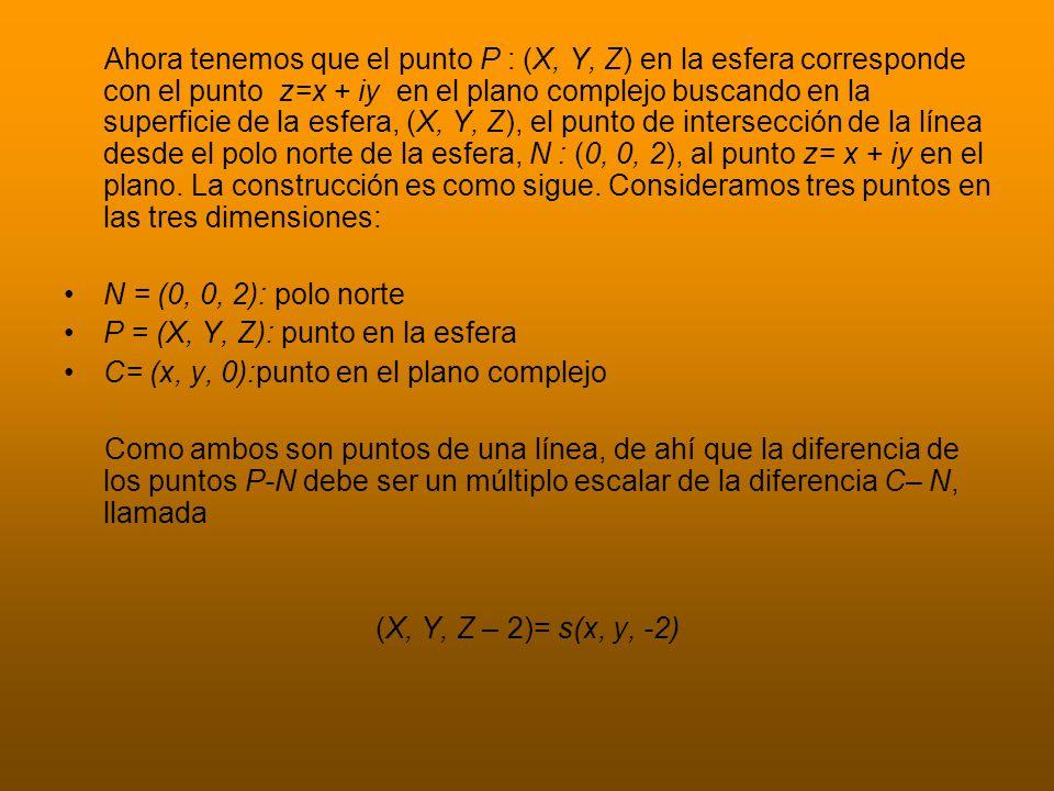 Ahora tenemos que el punto P : (X, Y, Z) en la esfera corresponde con el punto z=x + iy en el plano complejo buscando en la superficie de la esfera, (X, Y, Z), el punto de intersección de la línea desde el polo norte de la esfera, N : (0, 0, 2), al punto z= x + iy en el plano.