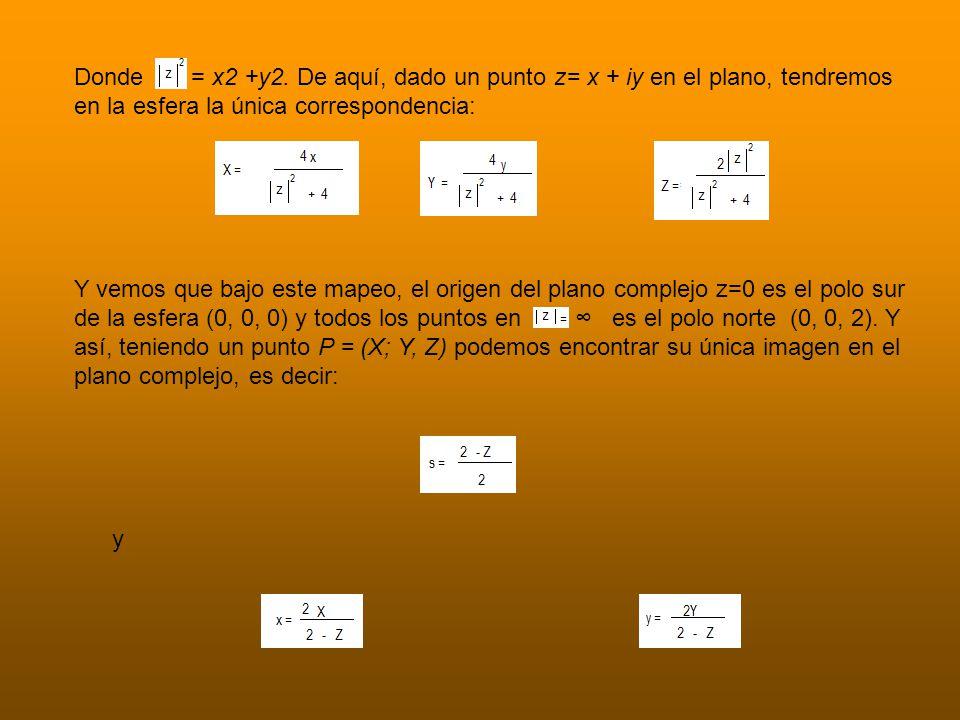 Proyectando círculos y rectas La proyección estereográfica mapea cualquier conjunto de puntos en el plano complejo con su correspondiente conjunto de puntos en la esfera y viceversa.
