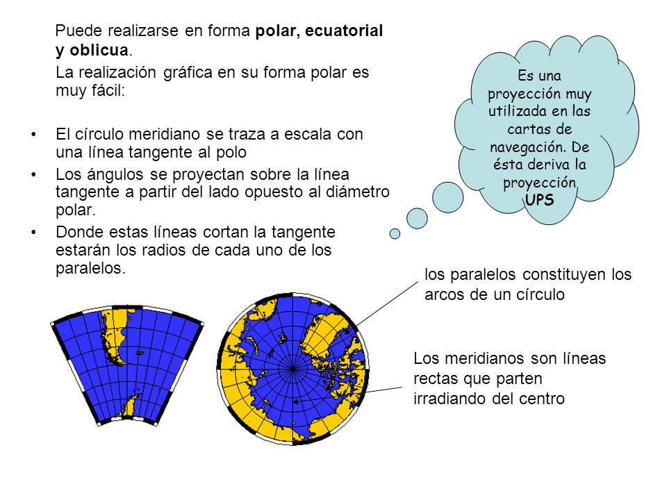 Puede realizarse en forma polar, ecuatorial y oblicua. La realización gráfica en su forma polar es muy fácil: El círculo meridiano se traza a escala c