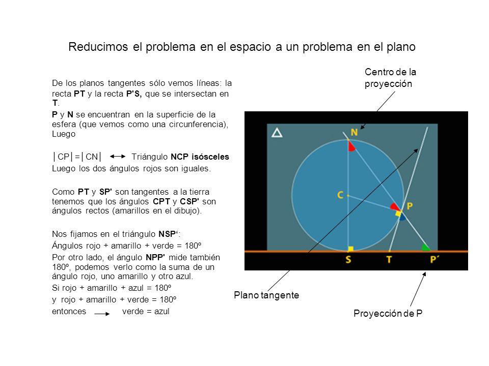 De los planos tangentes sólo vemos líneas: la recta PT y la recta P'S, que se intersectan en T. P y N se encuentran en la superficie de la esfera (que