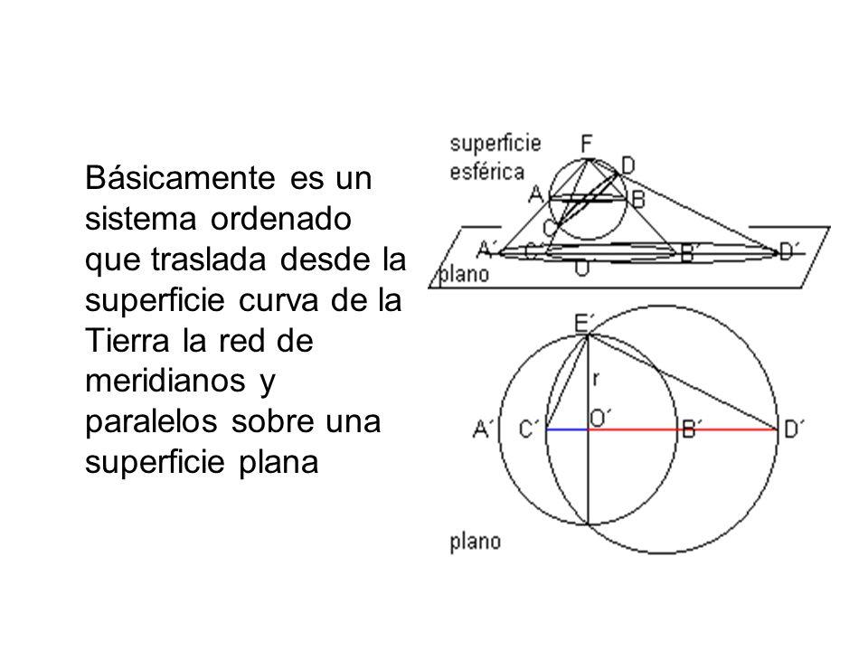 Una buena proyección debe tener dos características: CONSERVAR ÁNGULOS y CONSERVAR ÁREAS Desgraciadamente eso no es posible, sería como hallar la cuadratura del círculo, por lo que hay que buscar soluciones intermedias.