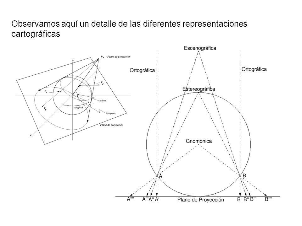 Observamos aquí un detalle de las diferentes representaciones cartográficas