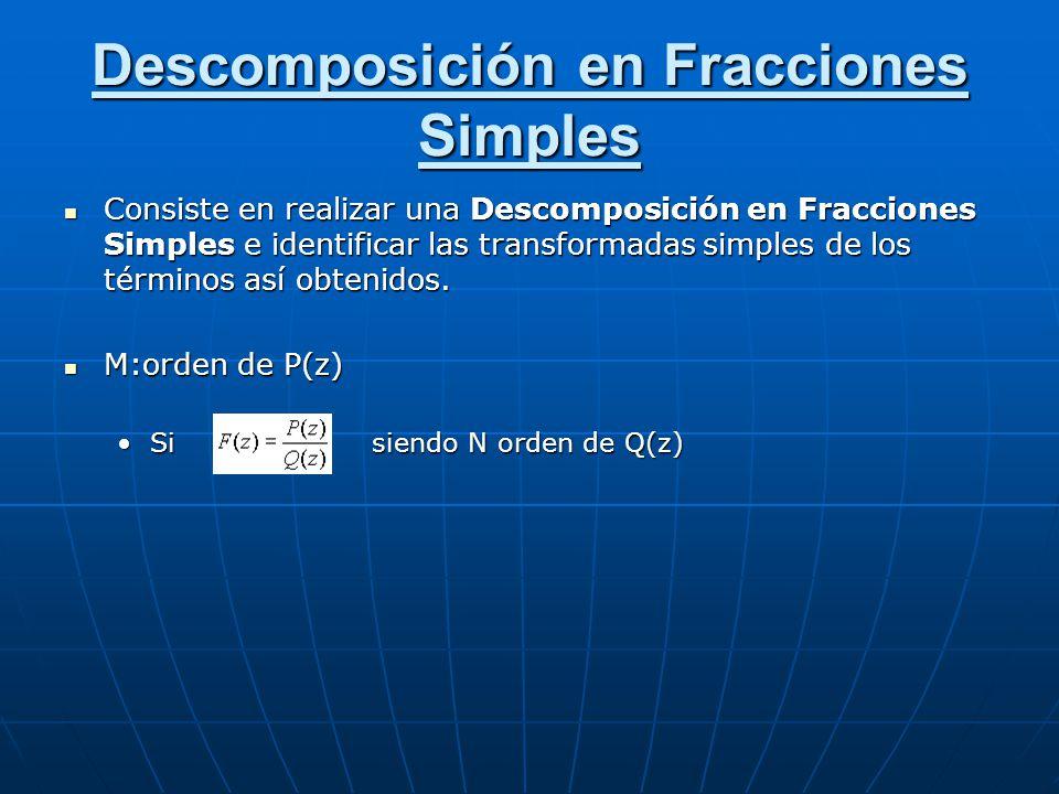 Descomposición en Fracciones Simples Consiste en realizar una Descomposición en Fracciones Simples e identificar las transformadas simples de los térm