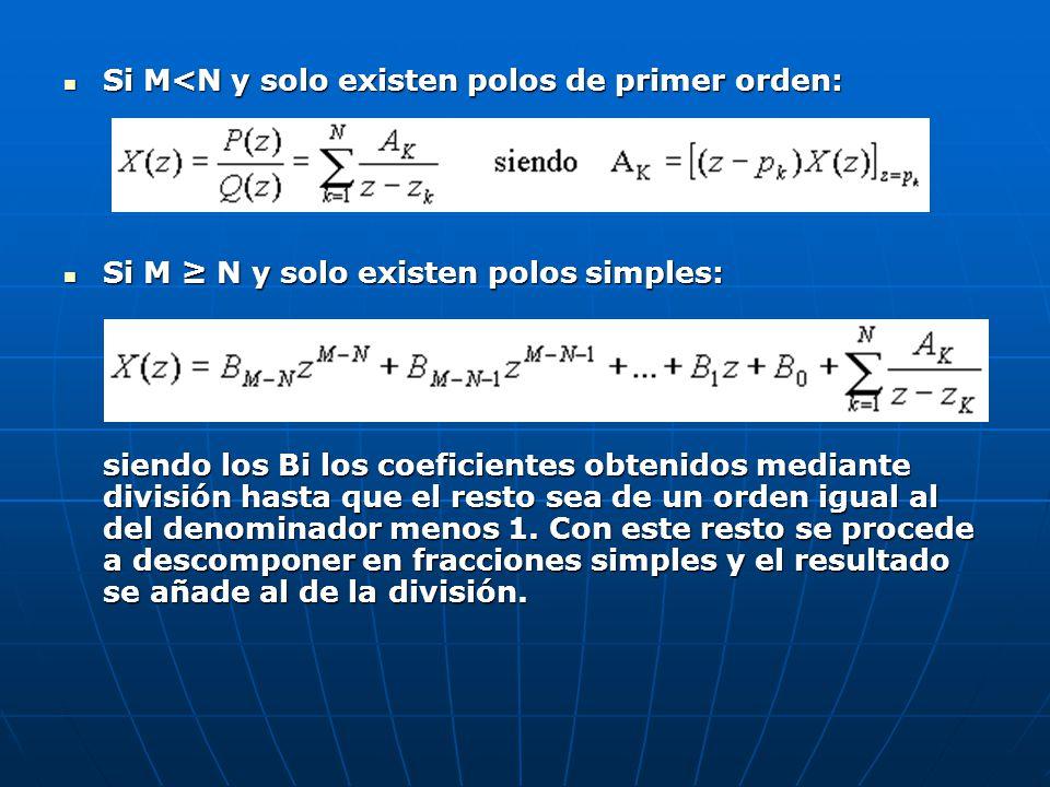 Si M<N y solo existen polos de primer orden: Si M<N y solo existen polos de primer orden: Si M N y solo existen polos simples: Si M N y solo existen p