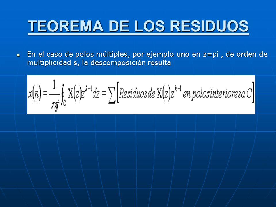 TEOREMA DE LOS RESIDUOS En el caso de polos múltiples, por ejemplo uno en z=pi, de orden de multiplicidad s, la descomposición resulta En el caso de p