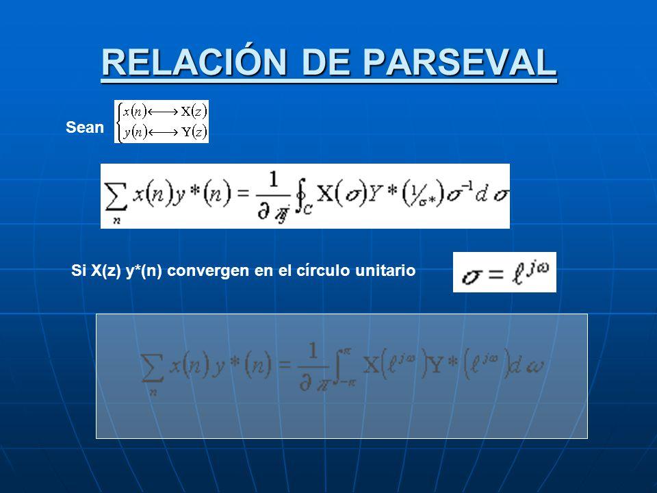 RELACIÓN DE PARSEVAL Sean Si X(z) y*(n) convergen en el círculo unitario