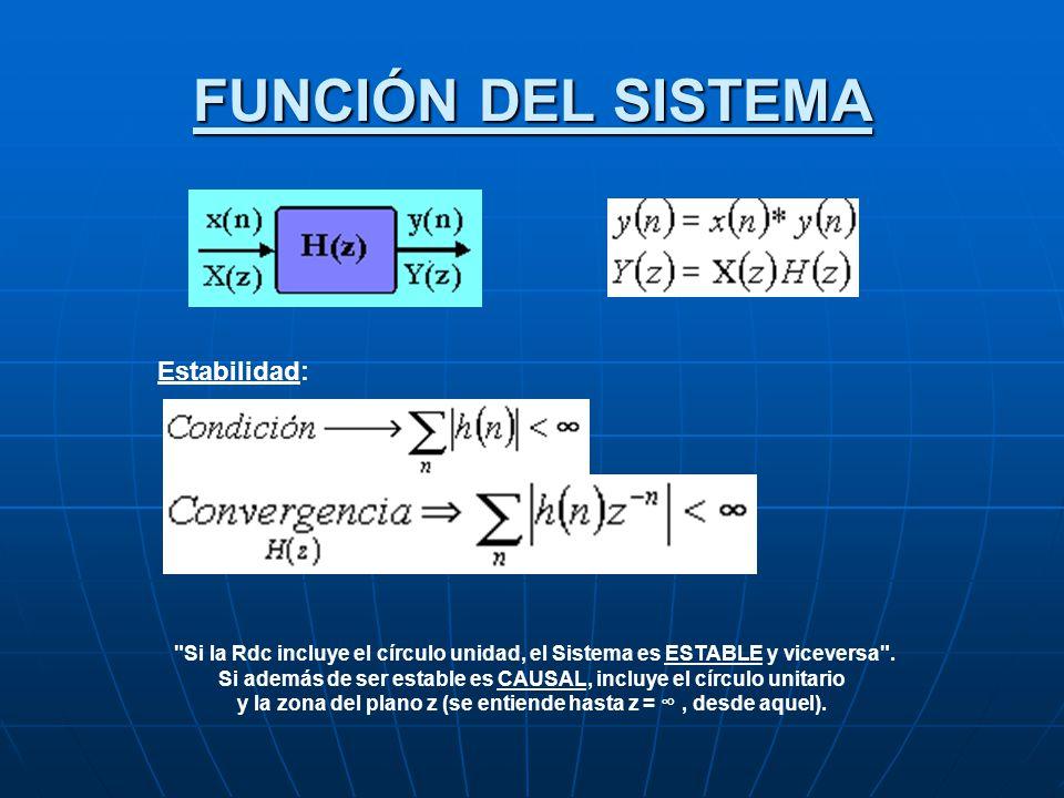 FUNCIÓN DEL SISTEMA Estabilidad: