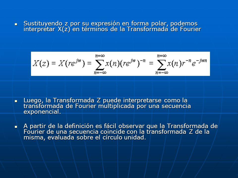 Sustituyendo z por su expresión en forma polar, podemos interpretar X(z) en términos de la Transformada de Fourier Sustituyendo z por su expresión en