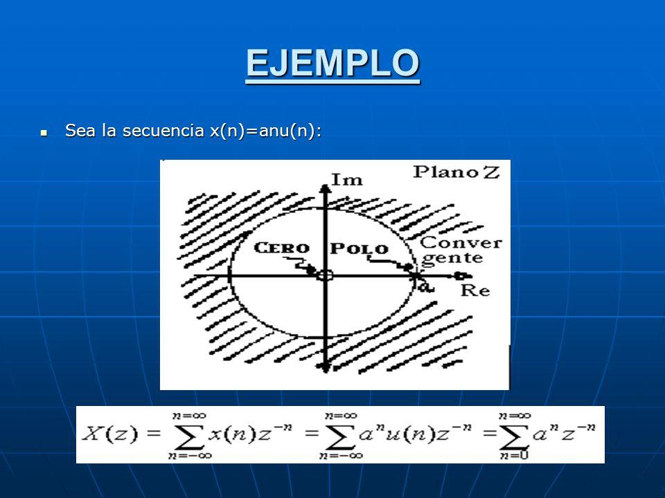 EJEMPLO Sea la secuencia x(n)=anu(n): Sea la secuencia x(n)=anu(n):