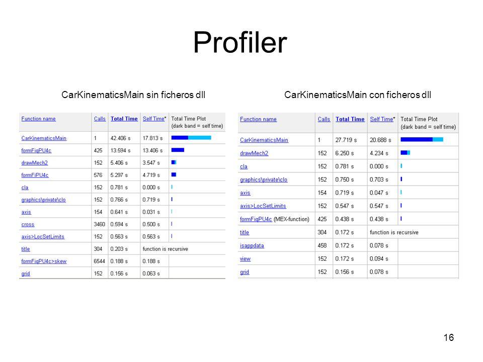 16 Profiler CarKinematicsMain sin ficheros dllCarKinematicsMain con ficheros dll