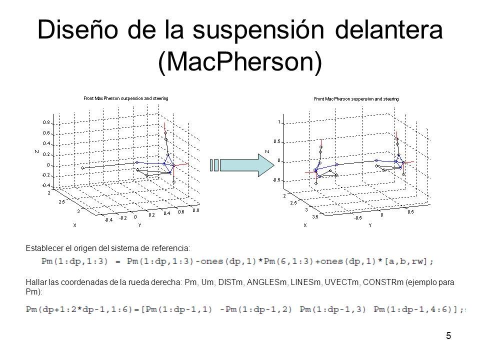 6 Añadir a la matriz CONSTRm las ecuaciones de restricción de la parte simétrica La parte de la suspensión izquierda comparte la cremallera con la parte de la suspensión derecha, por lo que no hay que repetir las ecuaciones de restricción de la cremallera Definimos distancias y ángulos simétricos para la matriz DISTm y ANGLESm Creamos nuevas bases para fijar los puntos simétricos Definimos los ángulos de la suspensión simétrica Mediante dp y dv incrementamos el número de puntos y vectores simétricos respectivamente Diseño de la suspensión delantera (MacPherson)