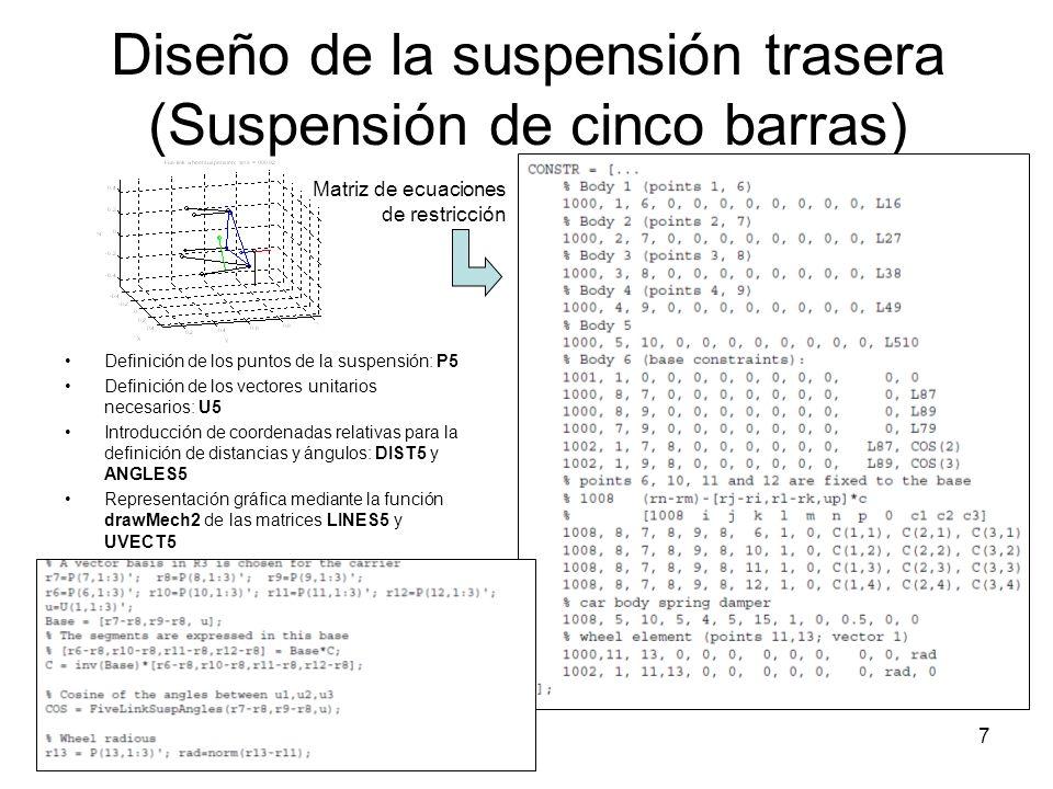 8 Diseño de la suspensión trasera (Suspensión de cinco barras) P5(:,1:3) = P5(:,1:3)+ones(size(P5,1),1)*(-P5(11,1:3)+1000*[-a,b,rw]); P5=[P5; P5(:,1), -P5(:,2), P5(:,3:6)]; Centrado de la suspensión y ensamblado de la parte derecha: