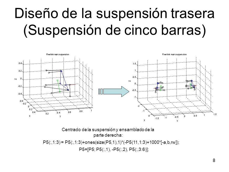 8 Diseño de la suspensión trasera (Suspensión de cinco barras) P5(:,1:3) = P5(:,1:3)+ones(size(P5,1),1)*(-P5(11,1:3)+1000*[-a,b,rw]); P5=[P5; P5(:,1),