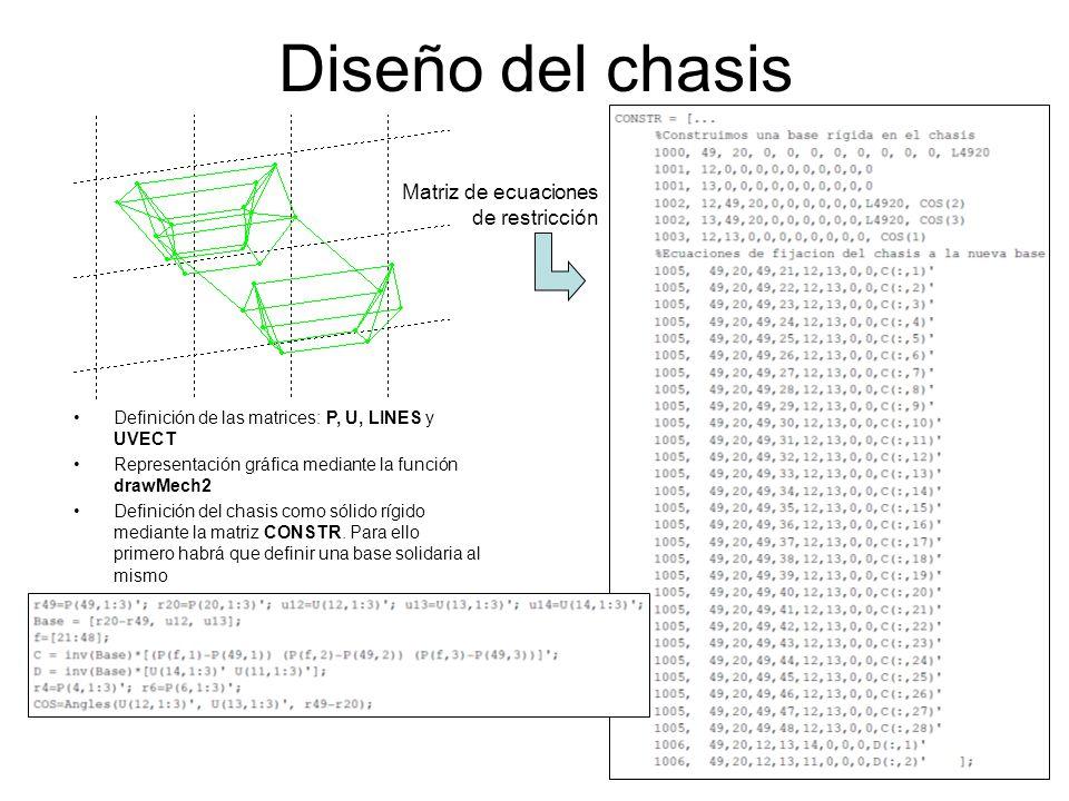 9 Diseño del chasis Definición de las matrices: P, U, LINES y UVECT Representación gráfica mediante la función drawMech2 Definición del chasis como só