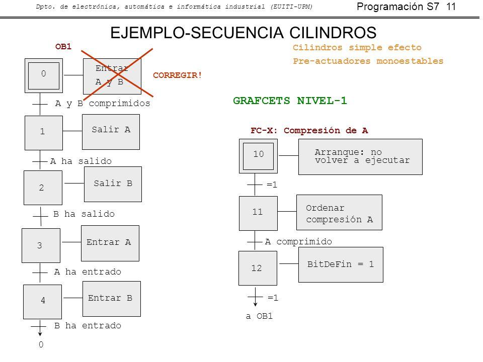 Programación S7 11 Dpto. de electrónica, automática e informática industrial (EUITI-UPM) EJEMPLO-SECUENCIA CILINDROS 0 1 2 GRAFCETS NIVEL-1 0 4 Salir