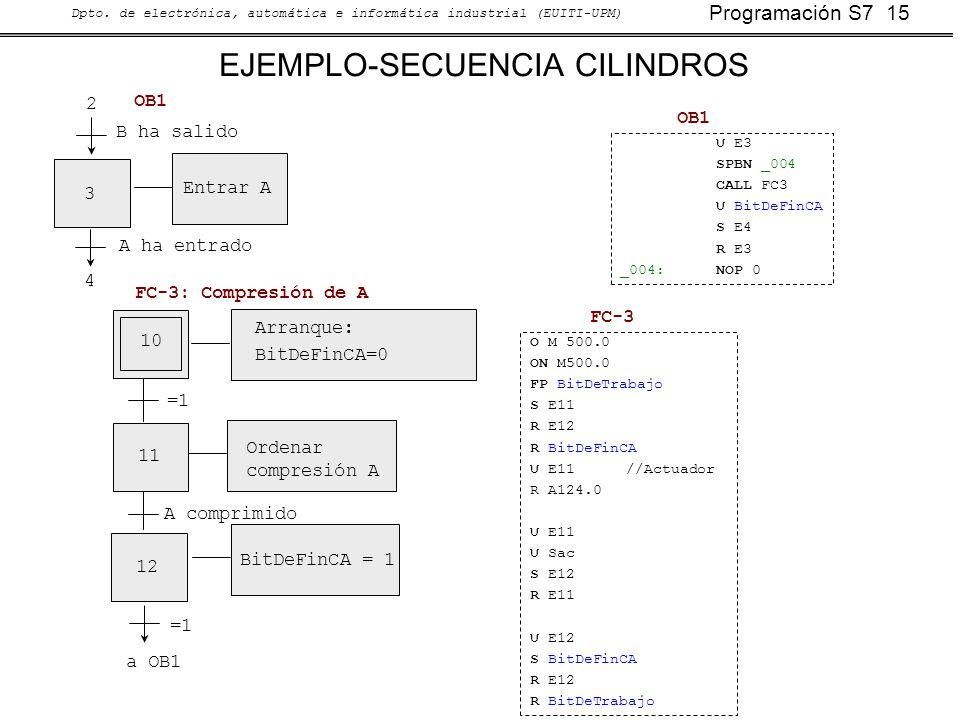 Programación S7 15 Dpto. de electrónica, automática e informática industrial (EUITI-UPM) EJEMPLO-SECUENCIA CILINDROS Entrar A B ha salido A ha entrado