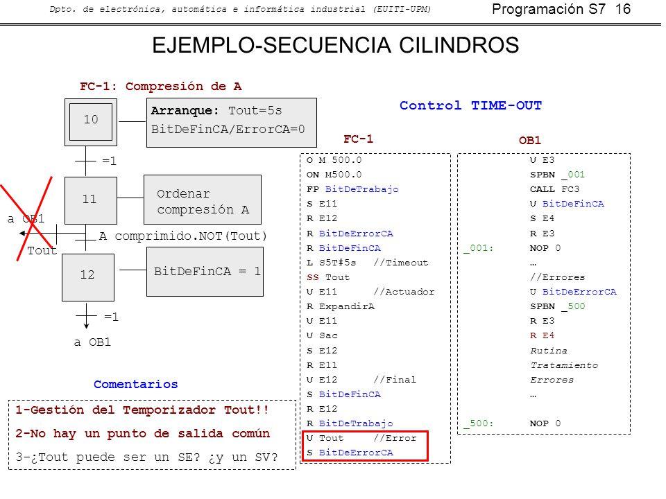 Programación S7 16 Dpto. de electrónica, automática e informática industrial (EUITI-UPM) EJEMPLO-SECUENCIA CILINDROS 10 11 12 Ordenar compresión A Bit