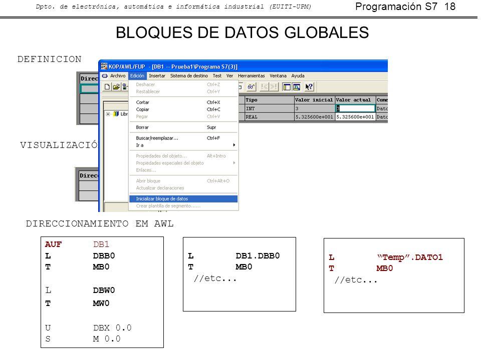 Programación S7 18 Dpto. de electrónica, automática e informática industrial (EUITI-UPM) BLOQUES DE DATOS GLOBALES DEFINICION VISUALIZACIÓN DE VALORES