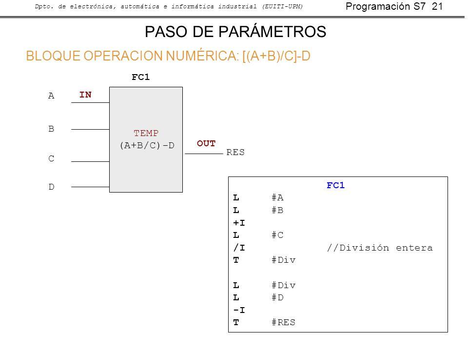 Programación S7 21 Dpto. de electrónica, automática e informática industrial (EUITI-UPM) PASO DE PARÁMETROS BLOQUE OPERACION NUMÉRICA: [(A+B)/C]-D TEM