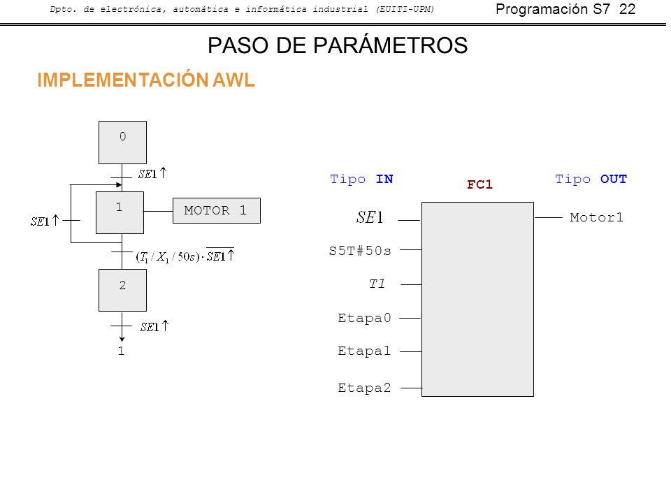 Programación S7 22 Dpto. de electrónica, automática e informática industrial (EUITI-UPM) PASO DE PARÁMETROS IMPLEMENTACIÓN AWL 1 2 1 MOTOR 1 0 S5T#50s