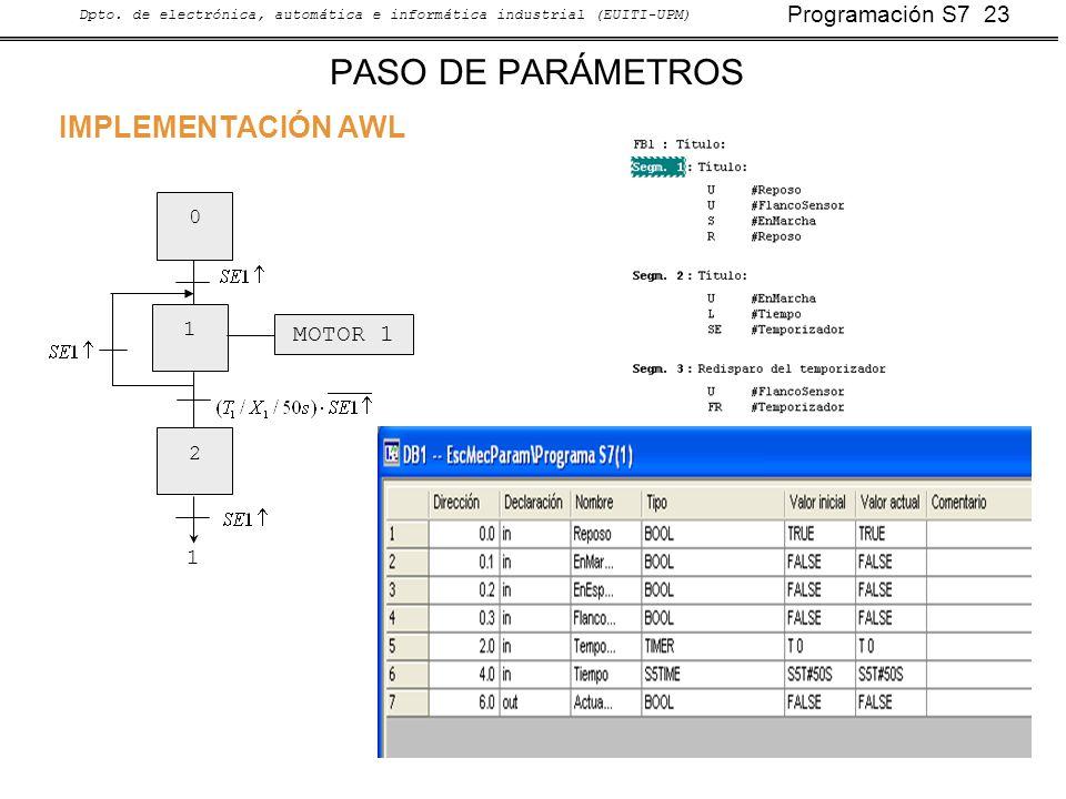 Programación S7 23 Dpto. de electrónica, automática e informática industrial (EUITI-UPM) PASO DE PARÁMETROS IMPLEMENTACIÓN AWL 1 2 1 MOTOR 1 0